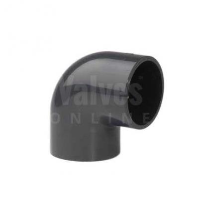 Plimat PVC Fittings