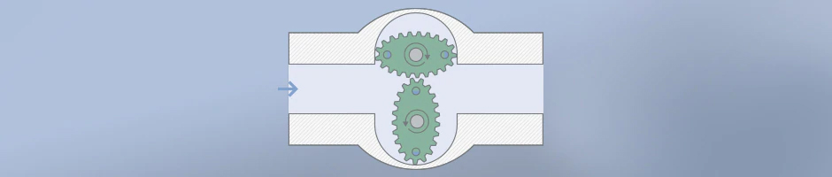 Oval Gear (Positive Displacement)
