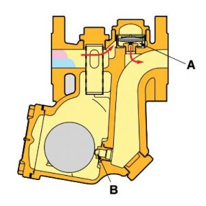 How Free Float steam traps work